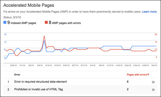 Aggregated error reporting on AMP in Google Search Console