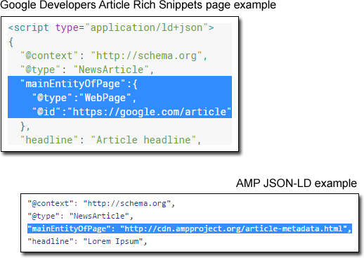 mainentityofpage usage examples on Google Developers and the AMP GitHub repository